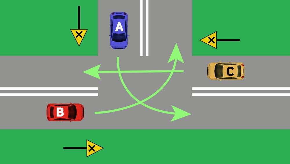 Zagadka dla kierowców: w jakiej kolejności powinny przejechać pojazdy?